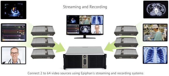 Streaming and recording systems