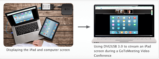 GoToMeeting video streaming