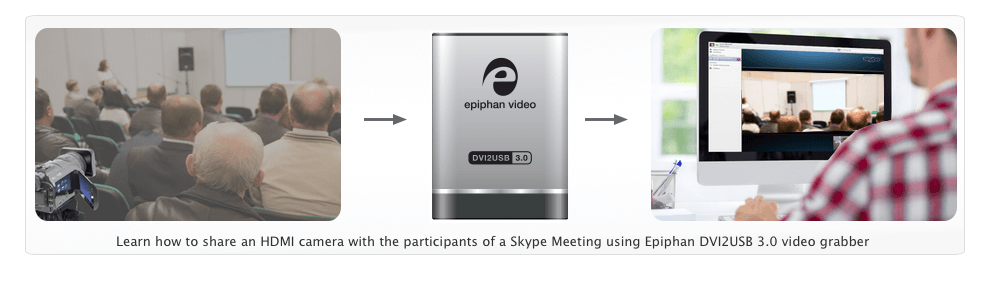 Learn how to share any HDMI camera output using our Epiphan DVI2USB 3.0 video grabber during a Microsoft Skype meeting