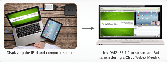 Stream an iPad screen during a Cisco Webex meeting