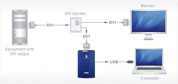 DVI2USB Duo capturing radar data