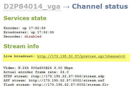 channel status