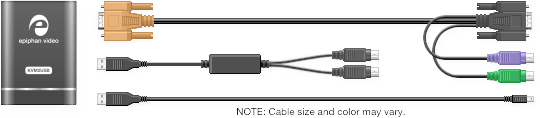 KVM2USB - What's Included