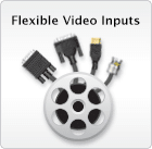 Flexible video inputs