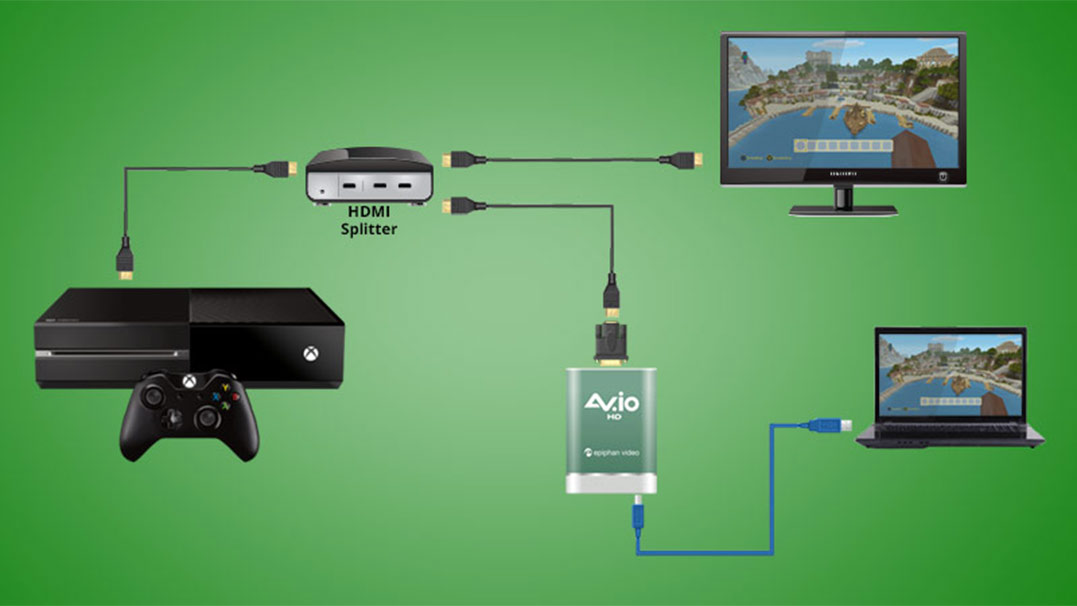 Capture x-box footage with av.io hd