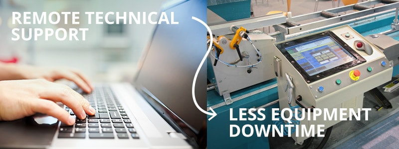 Remote technical Support means less equipment downtime