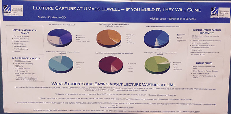 UMass Lowell lecture capture