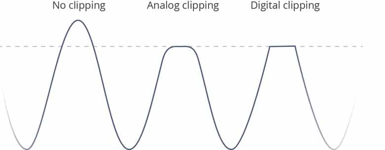 analog_vs_digital_clipping