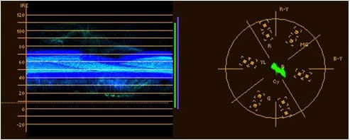 waveform-vs-vectorscope