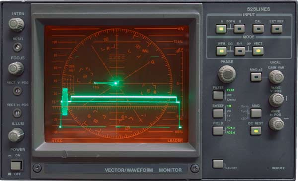 Vector/waveform scope hardware