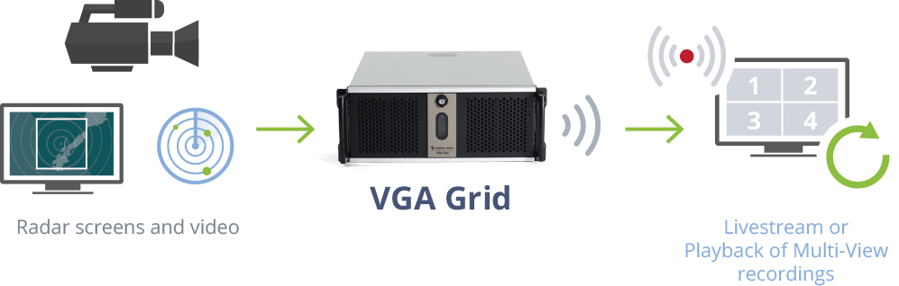 ATC VGA Grid