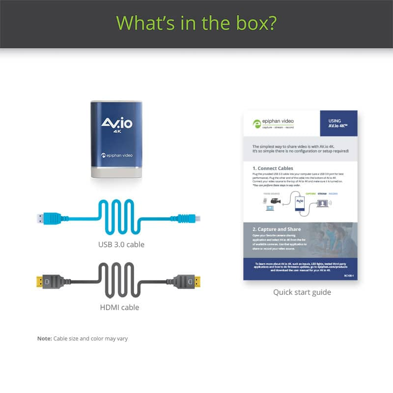 AV.io 4K - What's in the box?