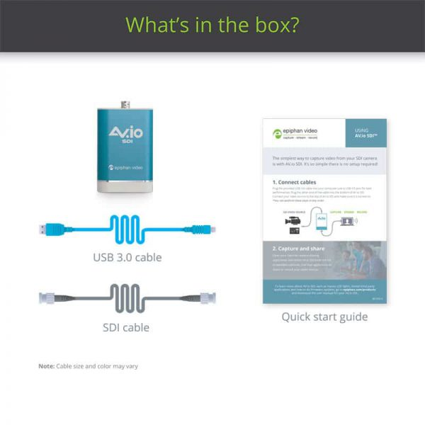 AV.io SDI - What's in the box?