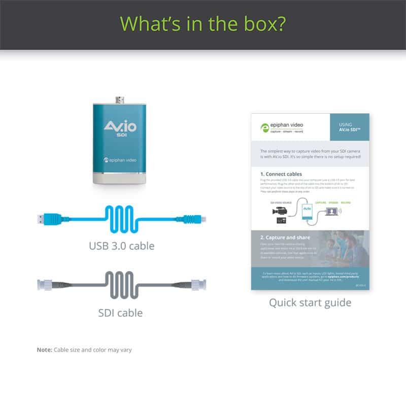 AV.io SDI - What's in the box?