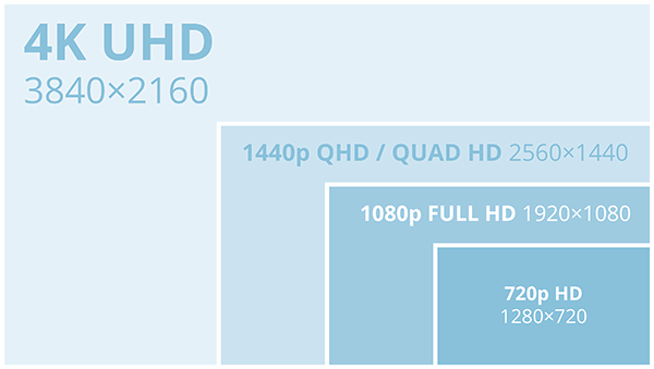 A guide to 1440p resolution: what you need to know
