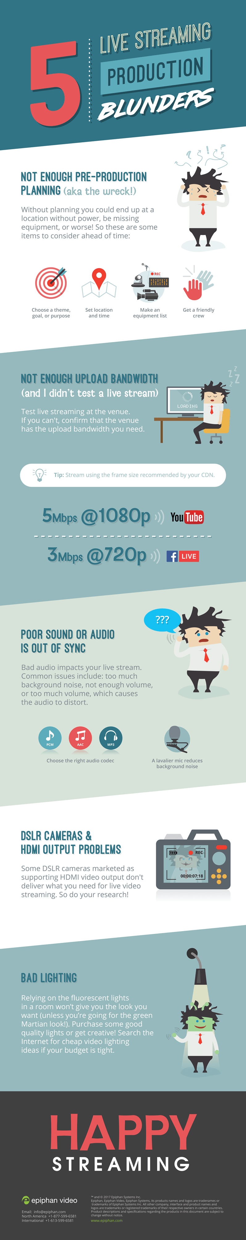 [Infographic] 5 live video streaming production blunders