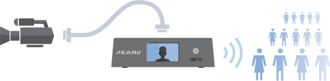 Stream to social media using Pearl-2