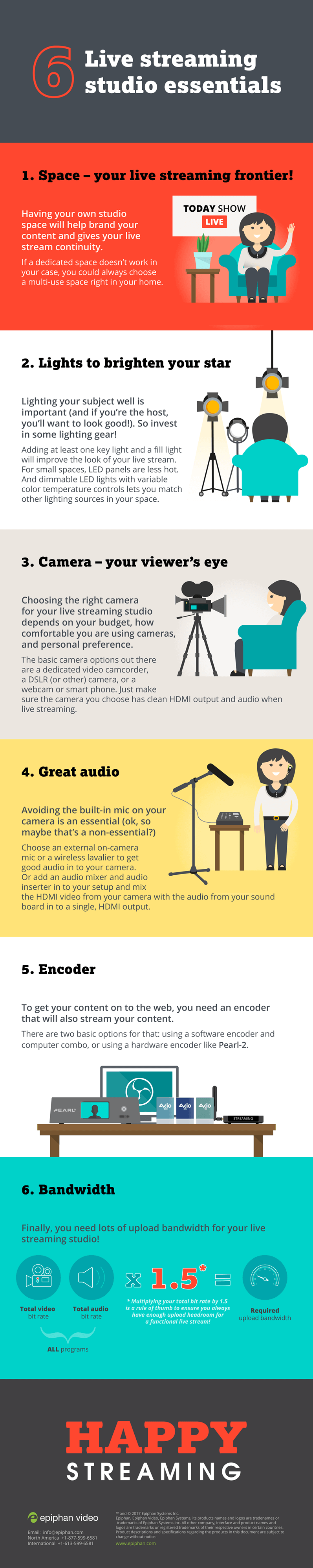 6 Live streaming studio essentials
