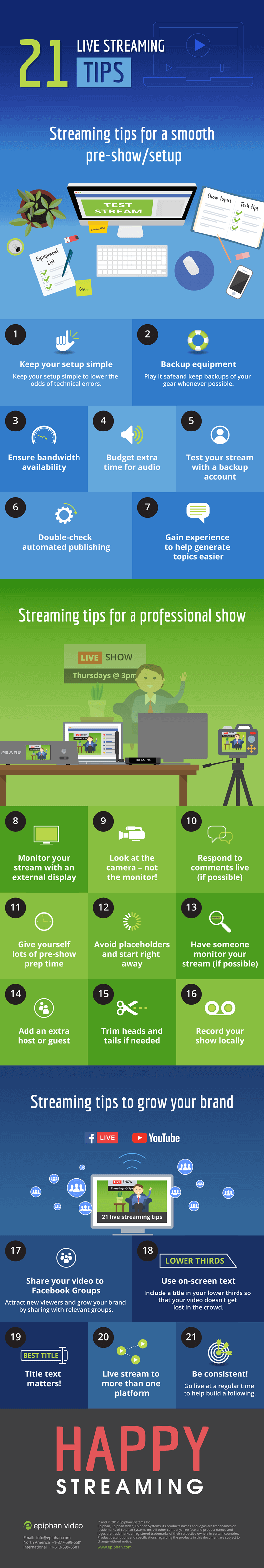 [Infographic] 21 live streaming tips every content creator needs to hear