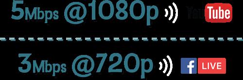 Upload bandwidth