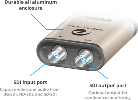 SDI2USB 3.0 - SDI input and output