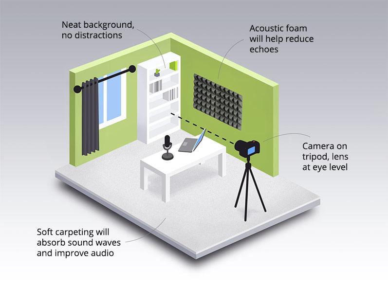Lecture camera room