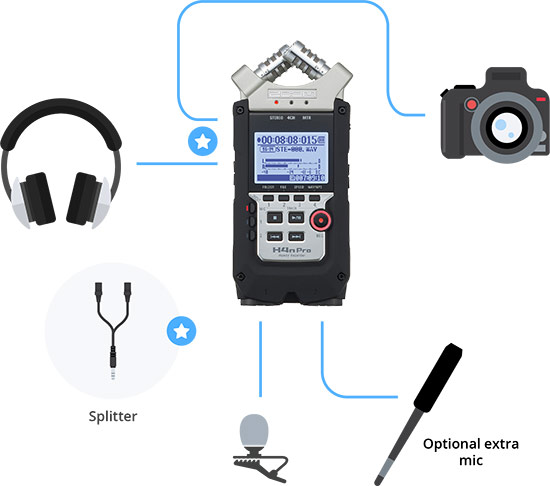 Field recorder set-up