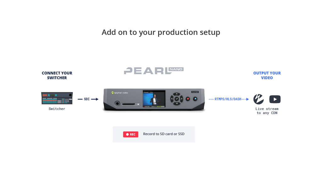 Add on to your production setup